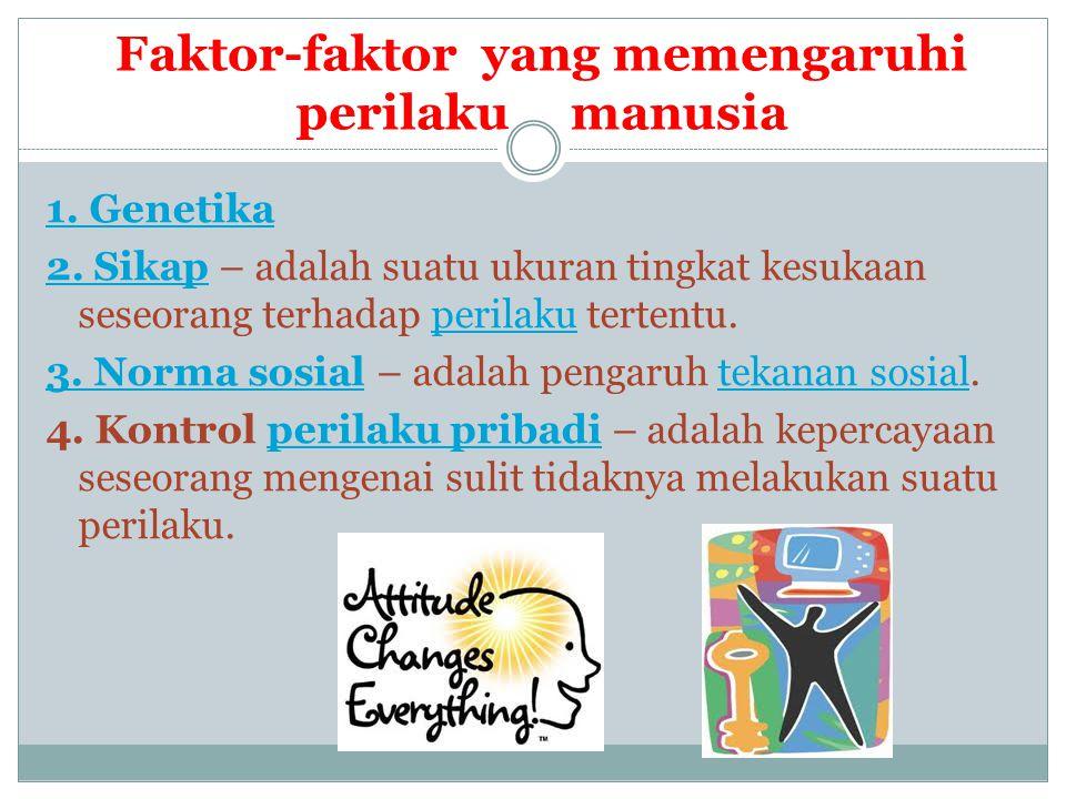 Faktor-faktor yang memengaruhi perilaku manusia