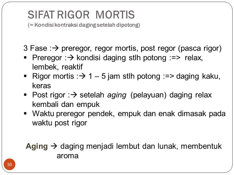 SIFAT RIGOR MORTIS (= Kondisi kontraksi daging setelah dipotong) 3 Fase : preregor, regor mortis, post regor (pasca rigor)