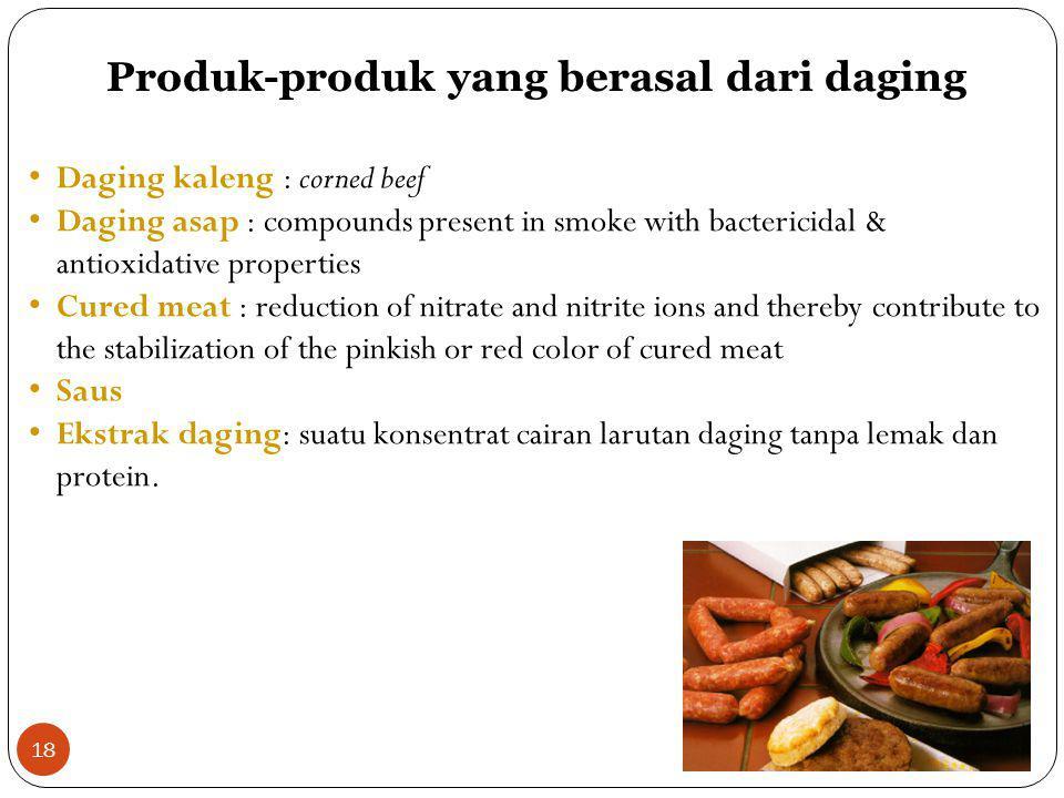 Produk-produk yang berasal dari daging
