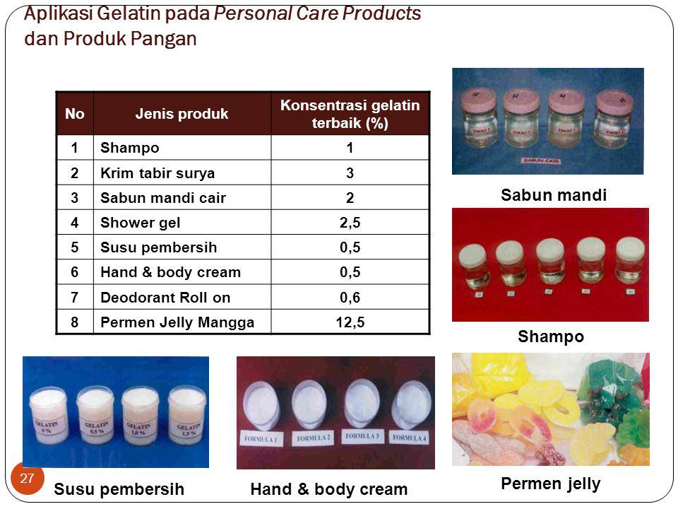 Aplikasi Gelatin pada Personal Care Products dan Produk Pangan