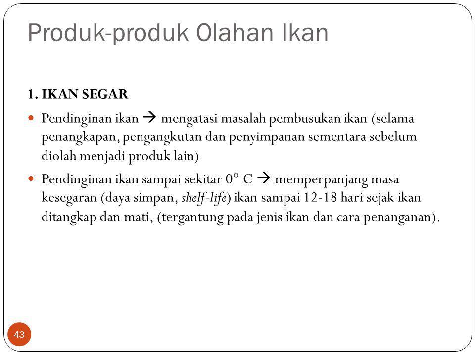 Produk-produk Olahan Ikan
