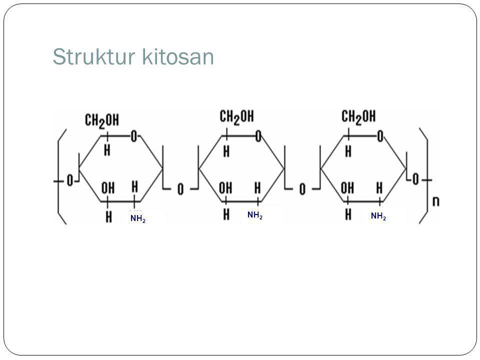 Struktur kitosan NH2 OH