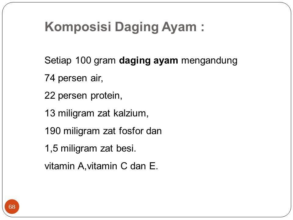 Komposisi Daging Ayam :