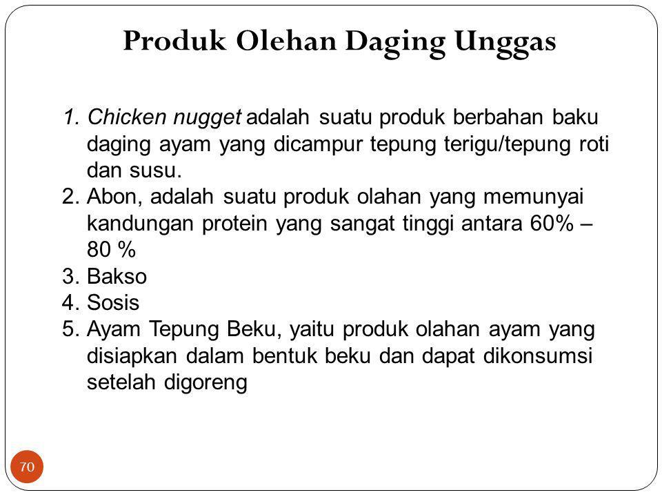 Produk Olehan Daging Unggas