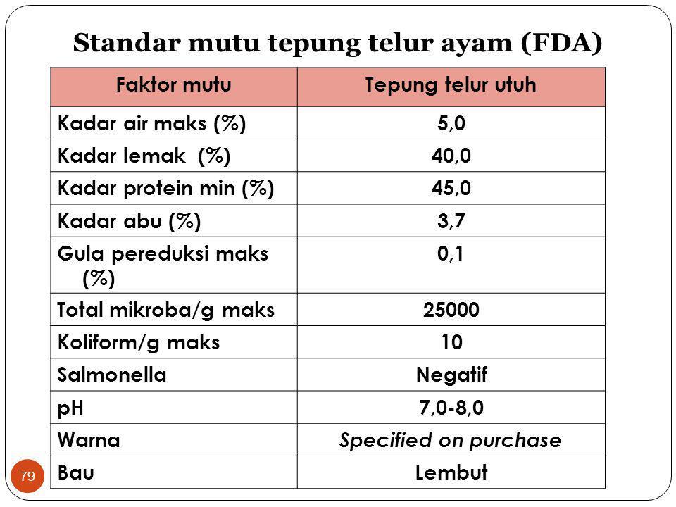 Standar mutu tepung telur ayam (FDA)