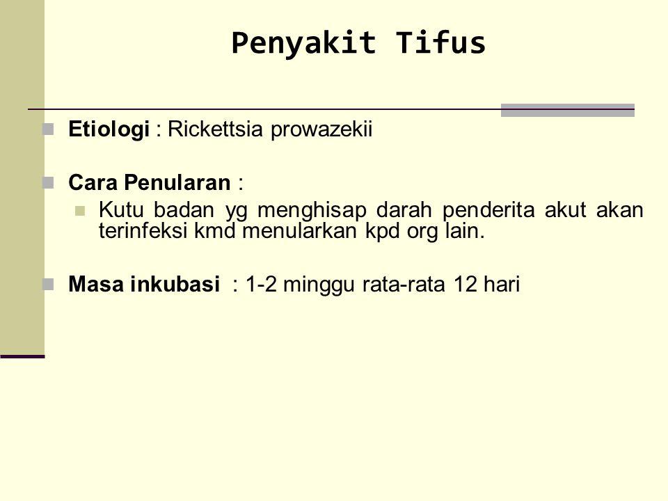Penyakit Tifus Etiologi : Rickettsia prowazekii Cara Penularan :