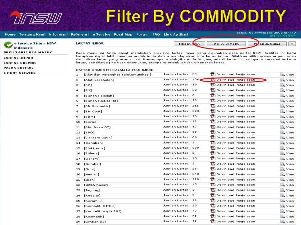 Filter By COMMODITY