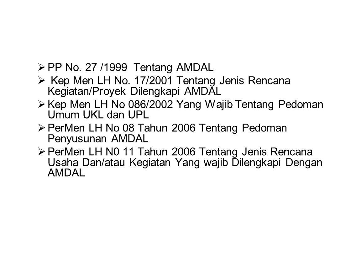 PP No. 27 /1999 Tentang AMDAL Kep Men LH No. 17/2001 Tentang Jenis Rencana Kegiatan/Proyek Dilengkapi AMDAL.