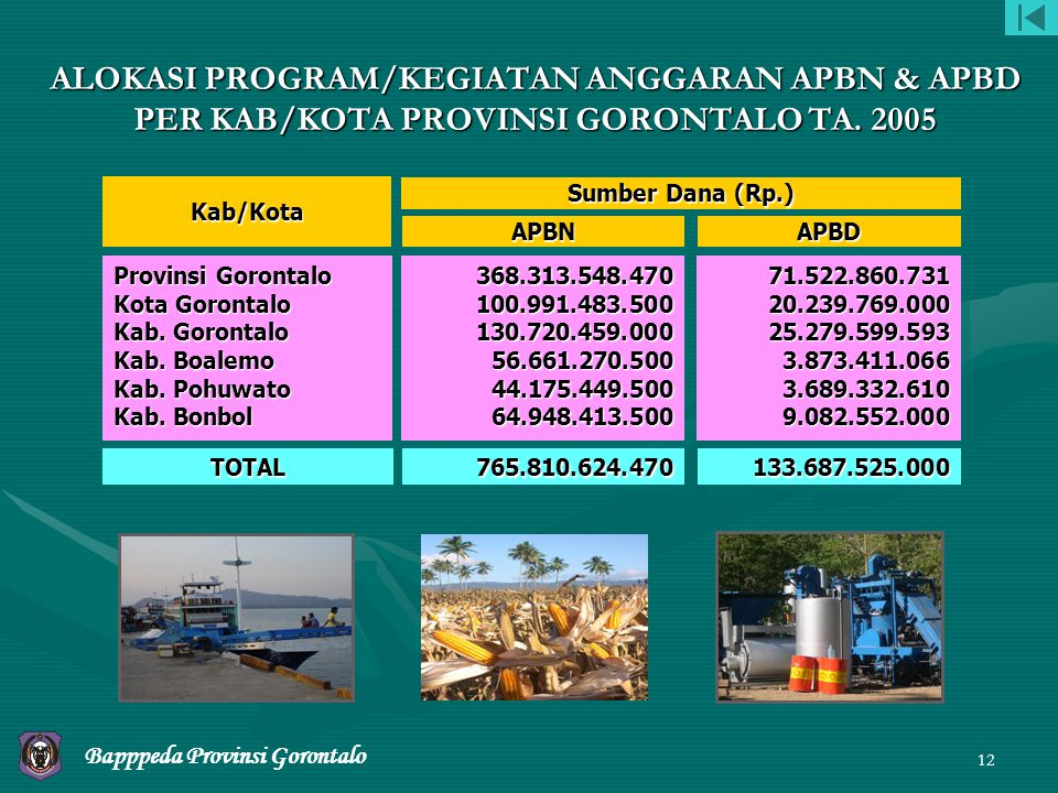 ALOKASI PROGRAM/KEGIATAN ANGGARAN APBN & APBD PER KAB/KOTA PROVINSI GORONTALO TA. 2005