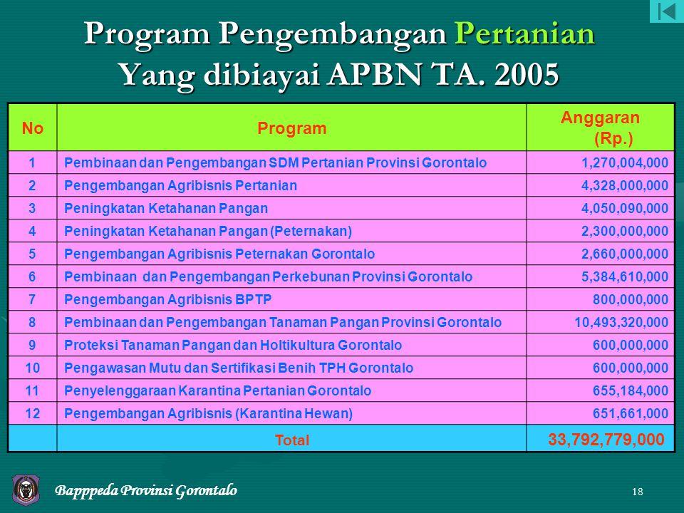 Program Pengembangan Pertanian Yang dibiayai APBN TA. 2005