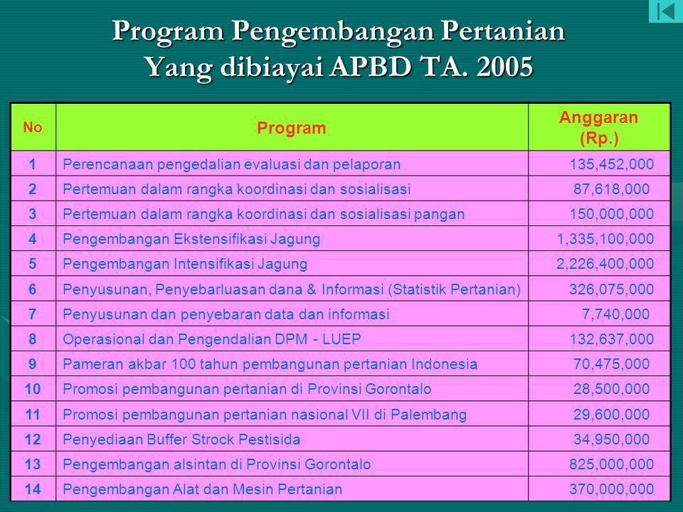 Program Pengembangan Pertanian Yang dibiayai APBD TA. 2005