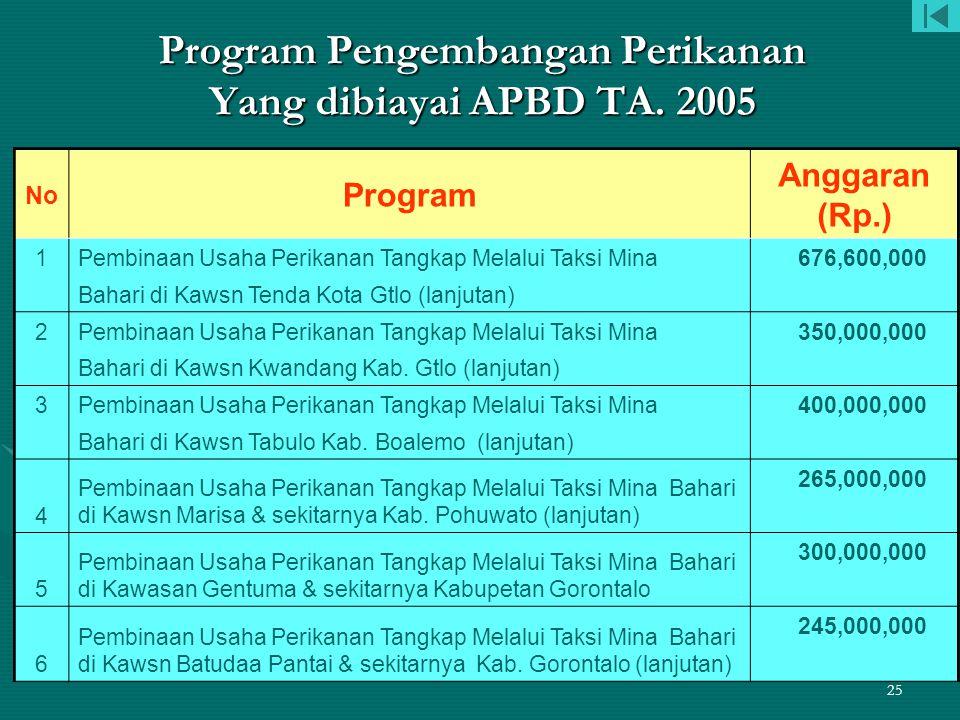 Program Pengembangan Perikanan Yang dibiayai APBD TA. 2005