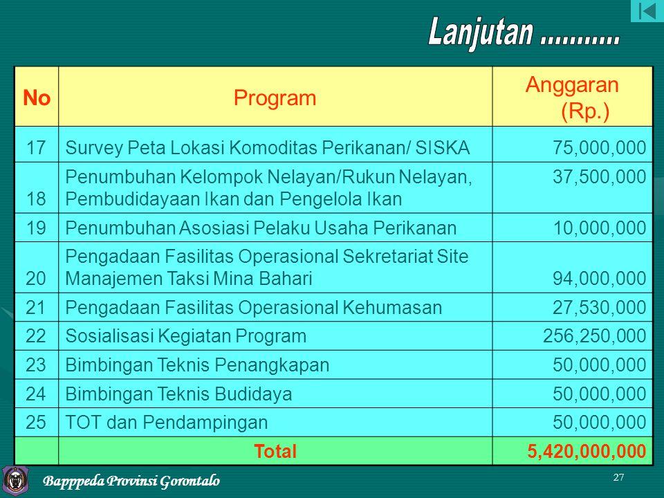 Lanjutan ........... No Program Anggaran (Rp.) 17