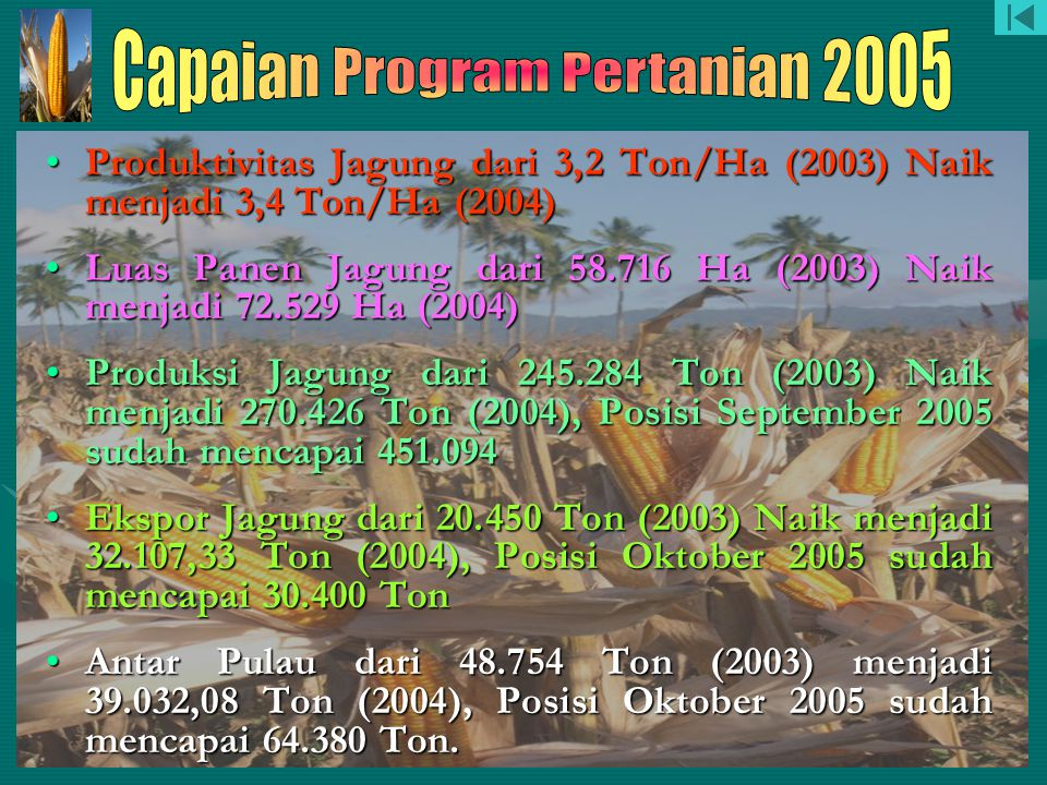 Capaian Program Pertanian 2005