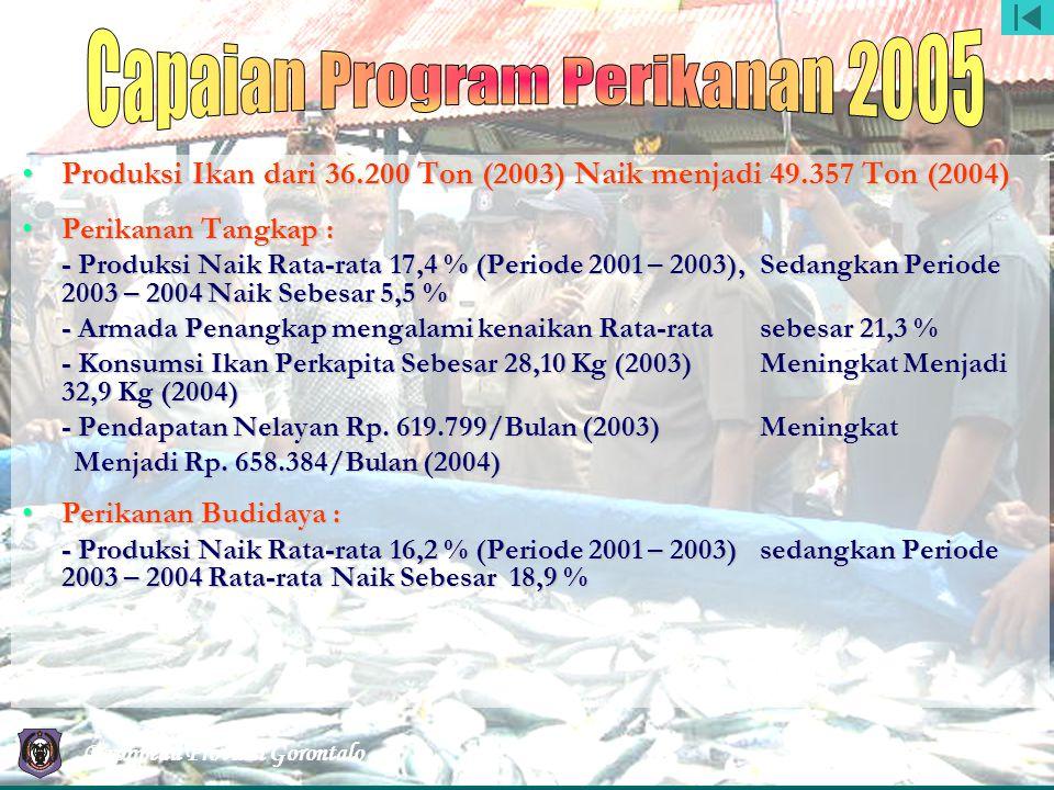 Capaian Program Perikanan 2005