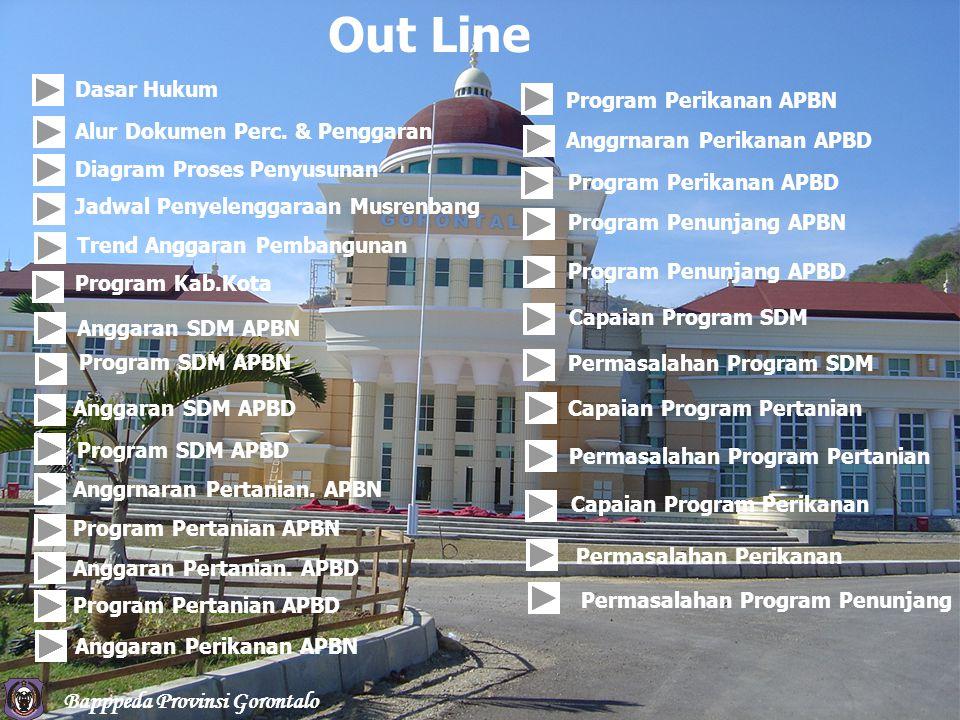 Out Line Bapppeda Provinsi Gorontalo Dasar Hukum