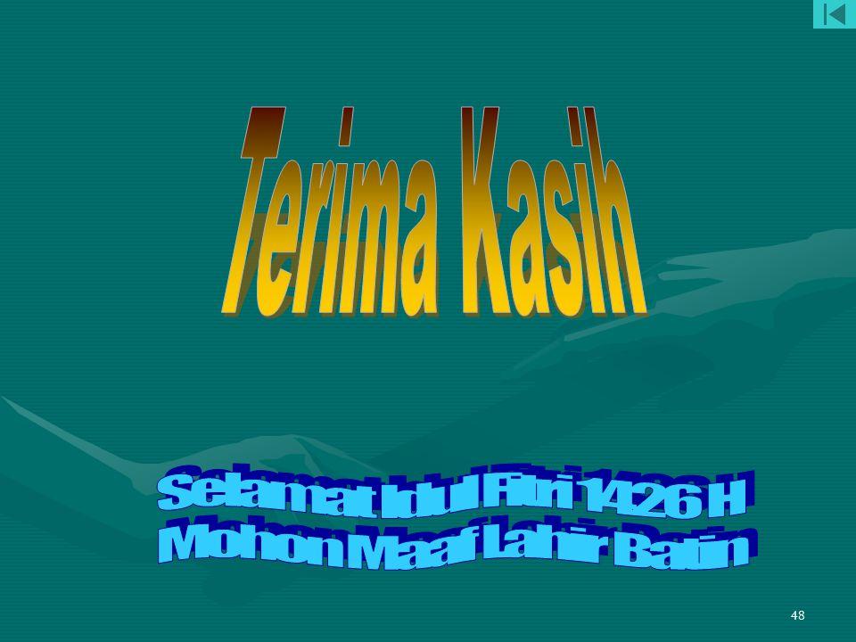 Terima Kasih Selamat Idul Fitri 1426 H Mohon Maaf Lahir Batin