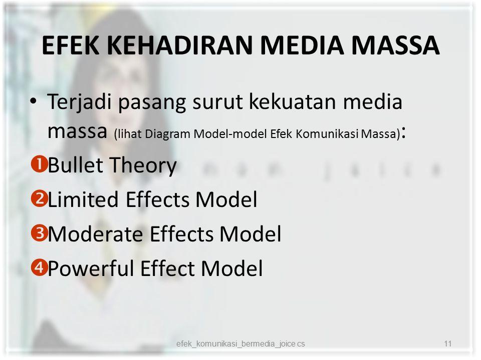 EFEK KEHADIRAN MEDIA MASSA