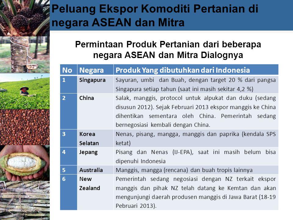 Peluang Ekspor Komoditi Pertanian di negara ASEAN dan Mitra