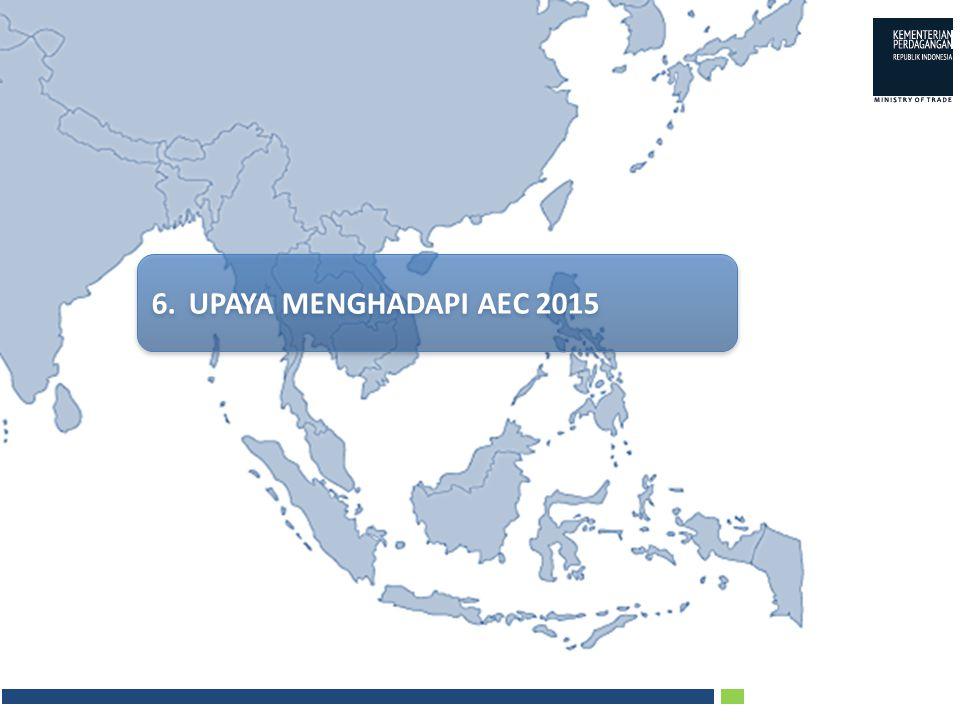 6. UPAYA MENGHADAPI AEC 2015