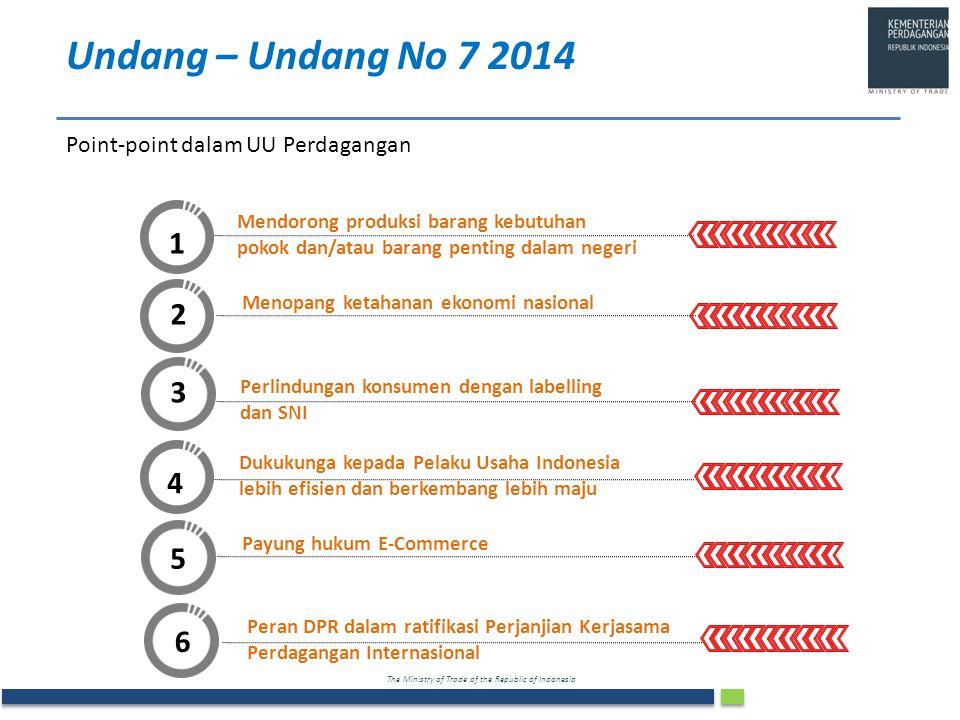 Undang – Undang No 7 2014 1 2 3 4 5 6 Point-point dalam UU Perdagangan