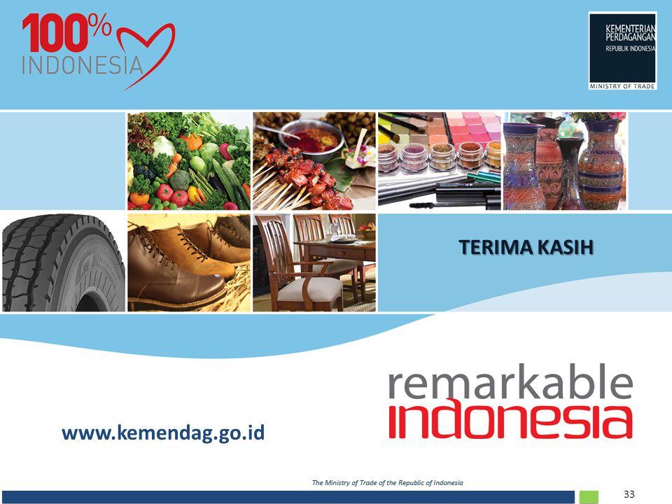 TERIMA KASIH www.kemendag.go.id