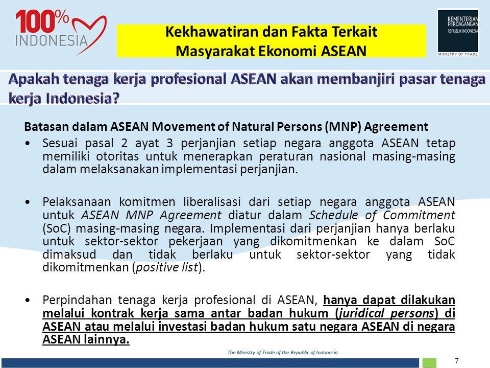 Kekhawatiran dan Fakta Terkait Masyarakat Ekonomi ASEAN