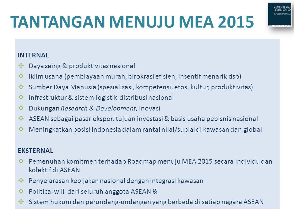 TANTANGAN MENUJU MEA 2015 INTERNAL Daya saing & produktivitas nasional