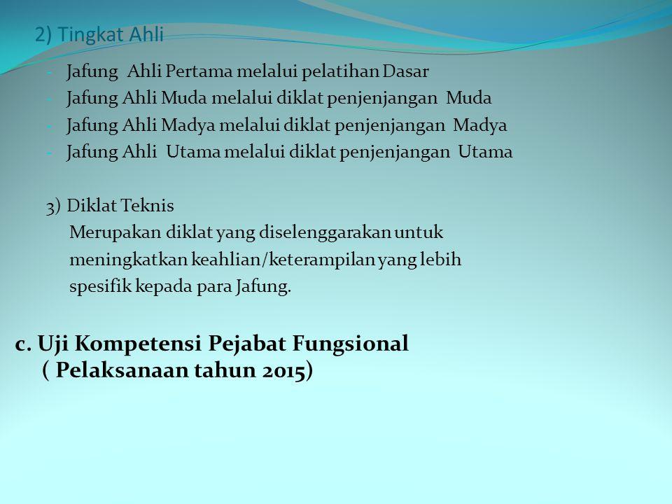 c. Uji Kompetensi Pejabat Fungsional ( Pelaksanaan tahun 2015)