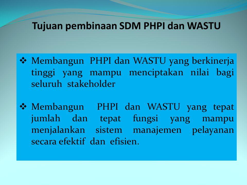 Tujuan pembinaan SDM PHPI dan WASTU