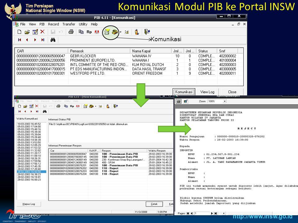 Komunikasi Modul PIB ke Portal INSW