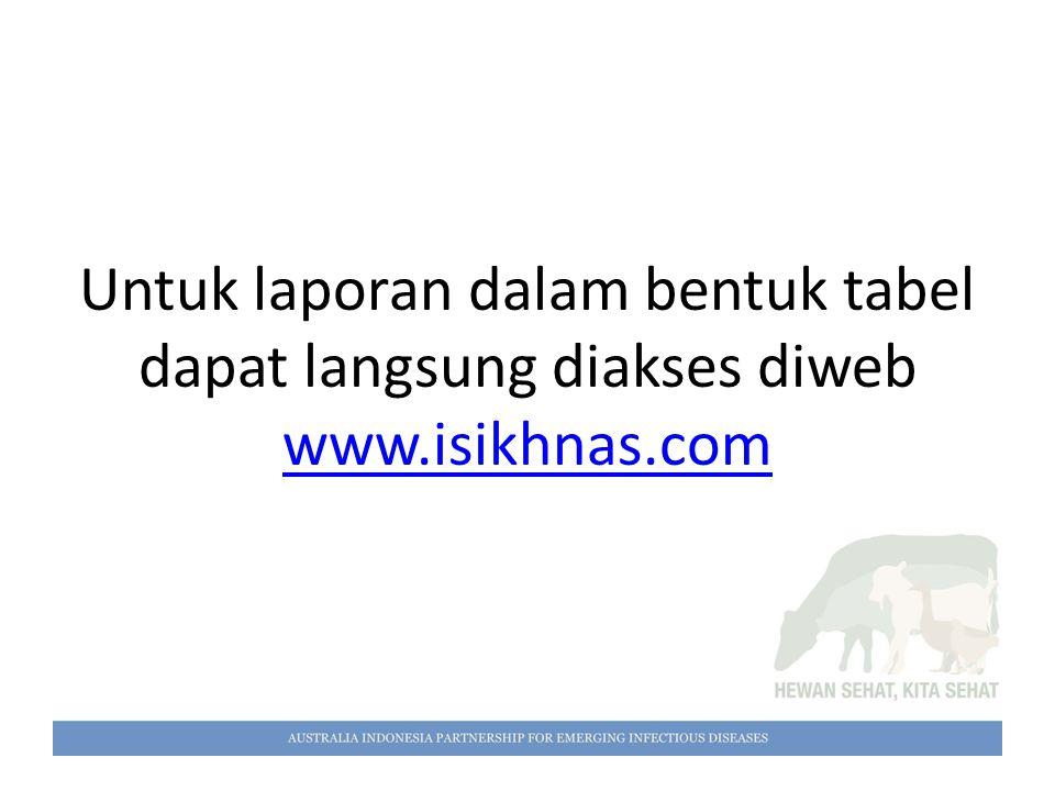 Untuk laporan dalam bentuk tabel dapat langsung diakses diweb www
