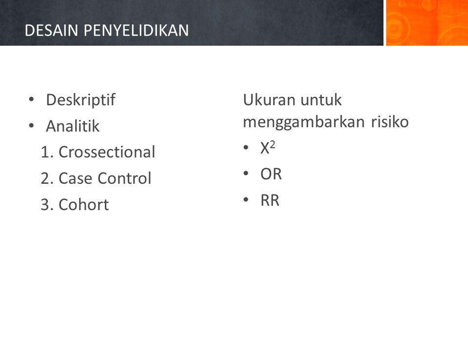 DESAIN PENYELIDIKAN Deskriptif. Analitik. 1. Crossectional. 2. Case Control. 3. Cohort. Ukuran untuk menggambarkan risiko.