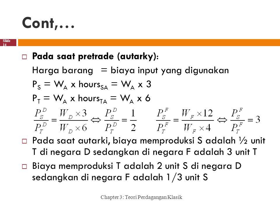 Cont,… Pada saat pretrade (autarky):