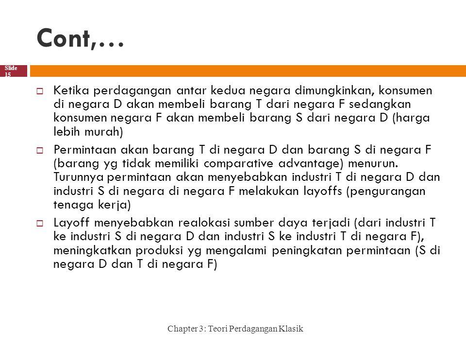 Cont,…