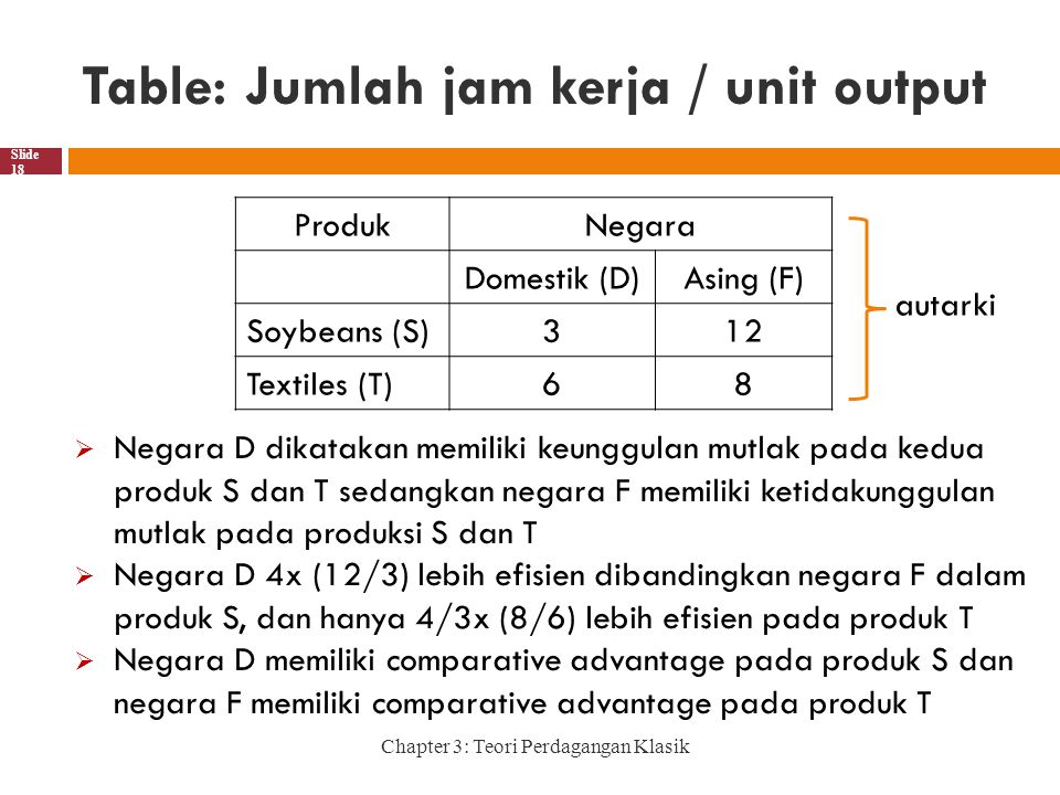 Table: Jumlah jam kerja / unit output