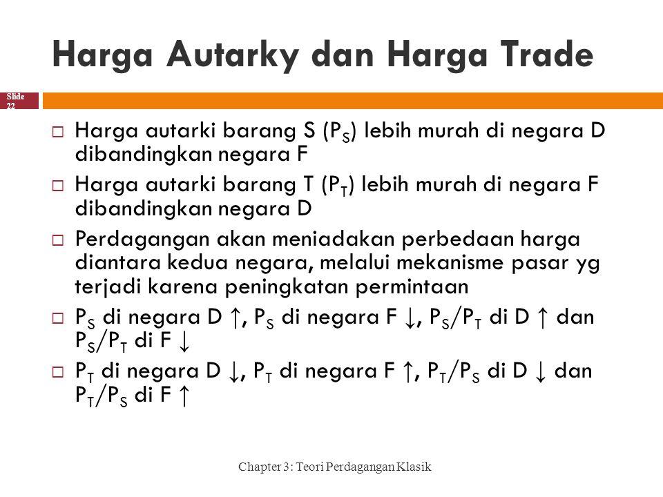 Harga Autarky dan Harga Trade