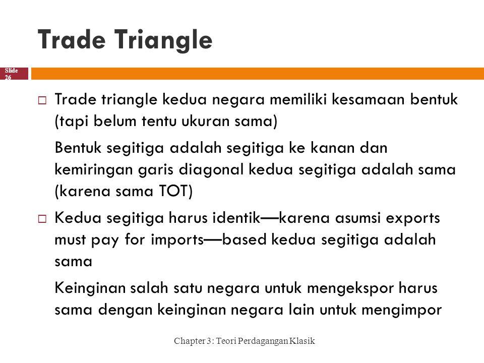 Trade Triangle Trade triangle kedua negara memiliki kesamaan bentuk (tapi belum tentu ukuran sama)