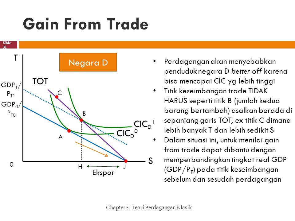 Gain From Trade T Negara D TOT CICD1 CICD0 S