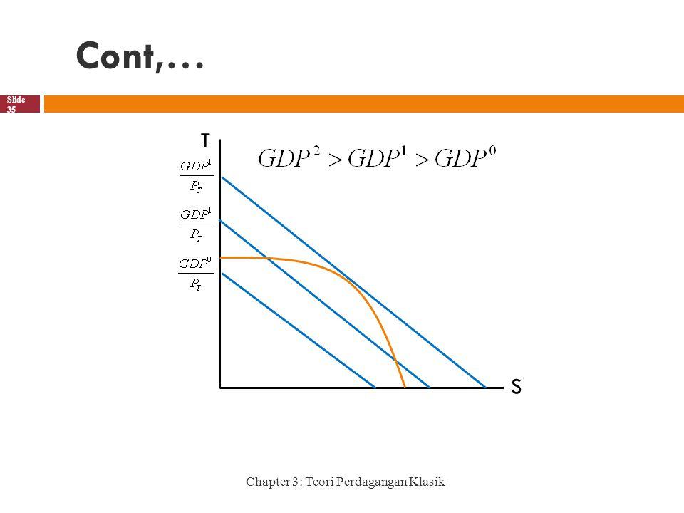 Cont,… T S Chapter 3: Teori Perdagangan Klasik