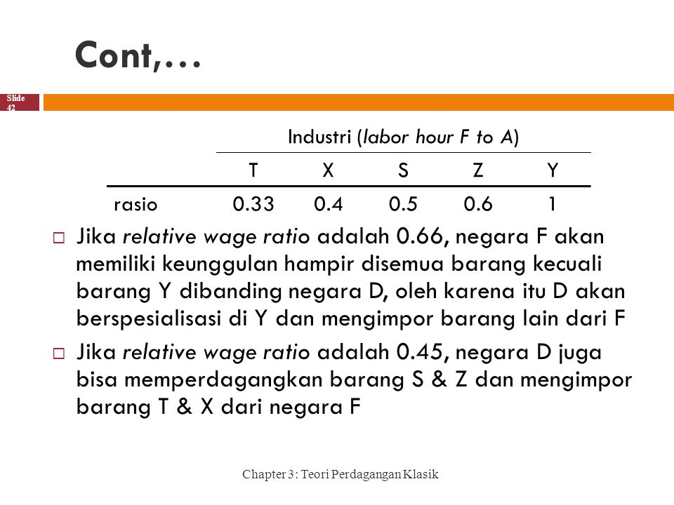 Industri (labor hour F to A)