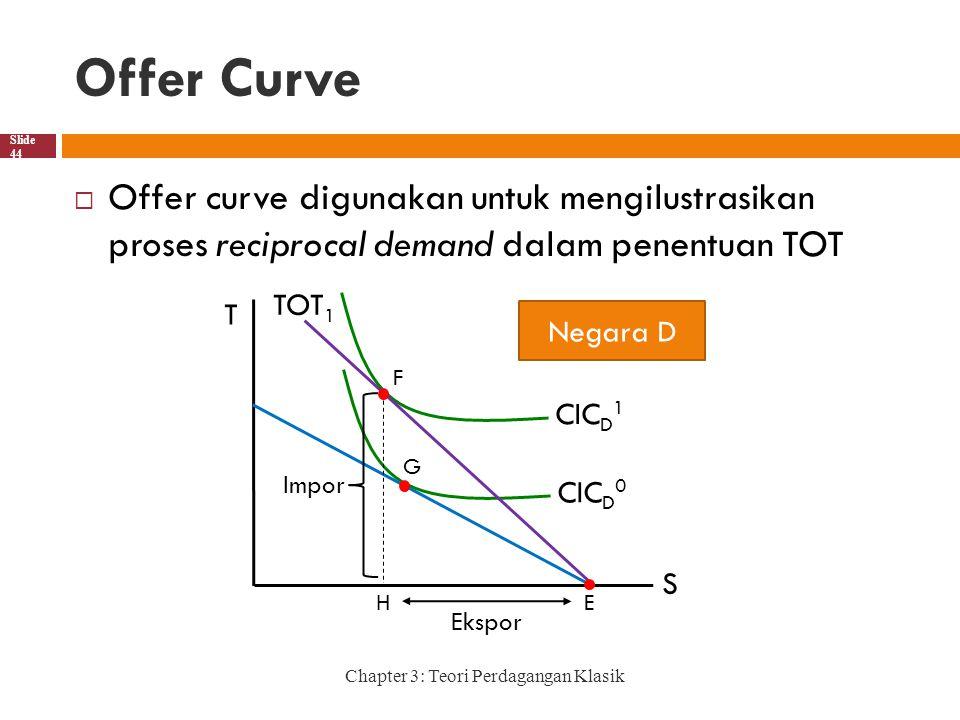 Offer Curve Offer curve digunakan untuk mengilustrasikan proses reciprocal demand dalam penentuan TOT.