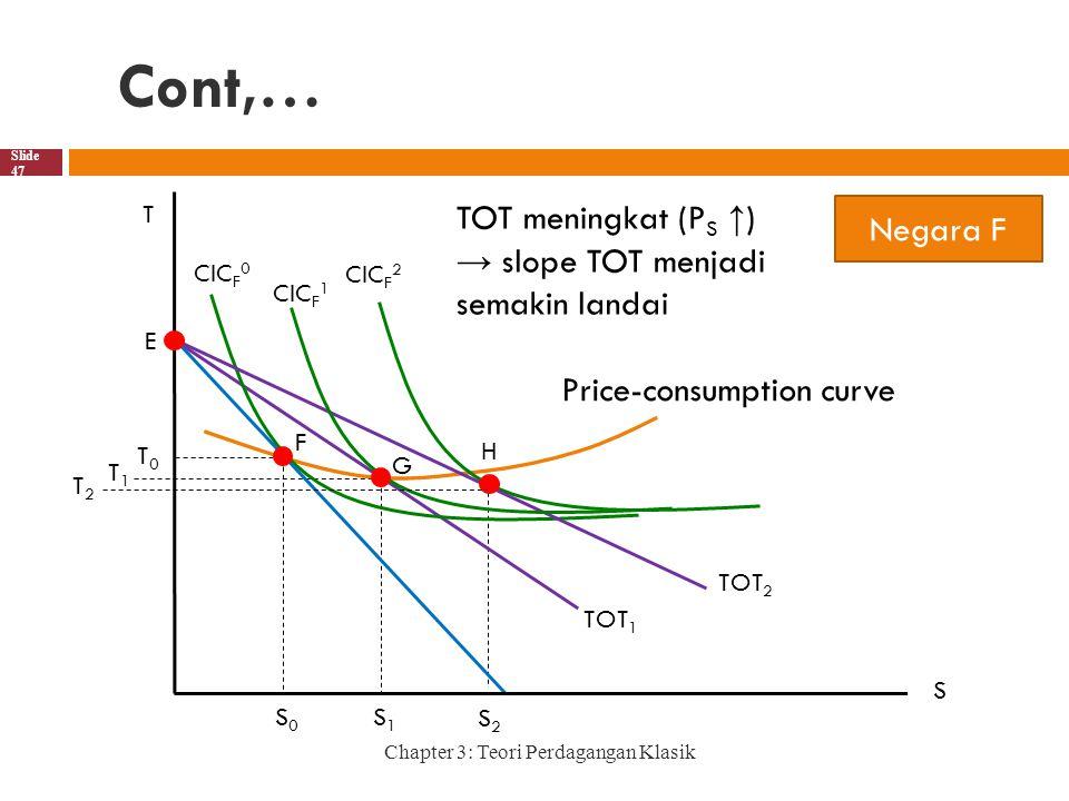 Cont,… TOT meningkat (PS ↑) → slope TOT menjadi semakin landai