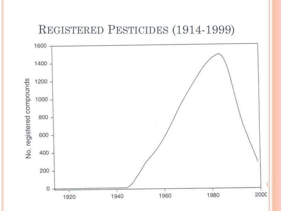Registered Pesticides (1914-1999)