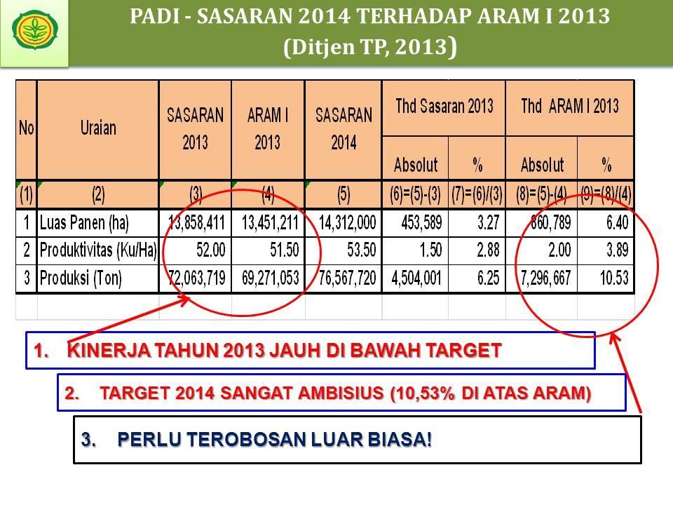 PADI - SASARAN 2014 TERHADAP ARAM I 2013