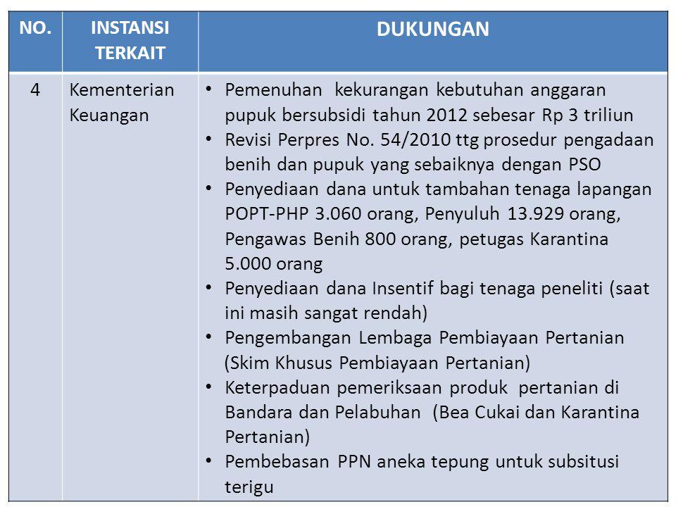 DUKUNGAN NO. INSTANSI TERKAIT 4 Kementerian Keuangan