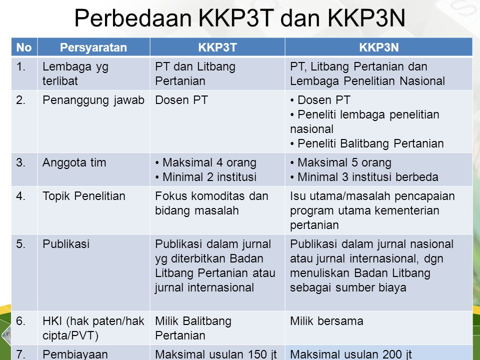 Perbedaan KKP3T dan KKP3N