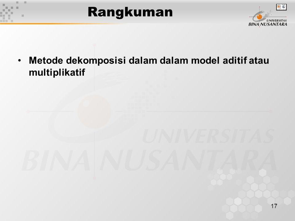 Rangkuman Metode dekomposisi dalam dalam model aditif atau multiplikatif
