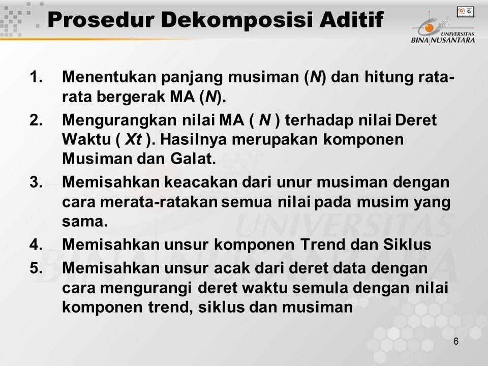 Prosedur Dekomposisi Aditif