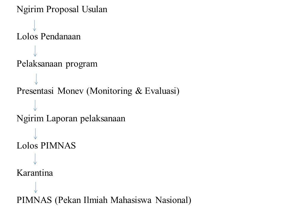 Ngirim Proposal Usulan Lolos Pendanaan Pelaksanaan program Presentasi Monev (Monitoring & Evaluasi) Ngirim Laporan pelaksanaan Lolos PIMNAS Karantina PIMNAS (Pekan Ilmiah Mahasiswa Nasional)